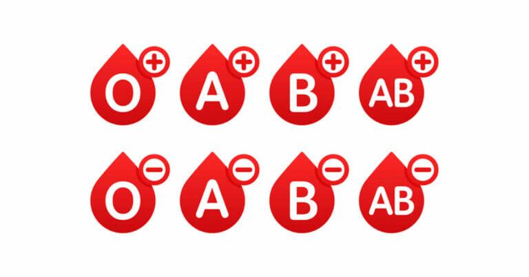 Krvna grupa i rh faktor